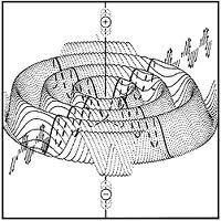 onda electromagnética