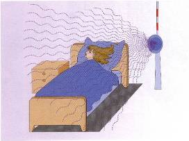 contaminación por alta frecuencia